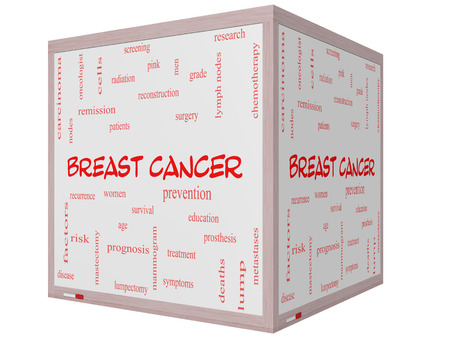 Breast Cancer Word Cloud Concept on a 3D cube Whiteboard with great terms such as prevention, women, survival and more. photo