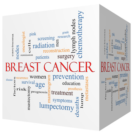 Breast Cancer 3D cube Word Cloud Concept with great terms such as prevention, women, survival and more. photo