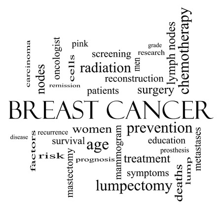 Breast Cancer Word Cloud Concept in black and white with great terms such as prevention, women, survival and more. photo