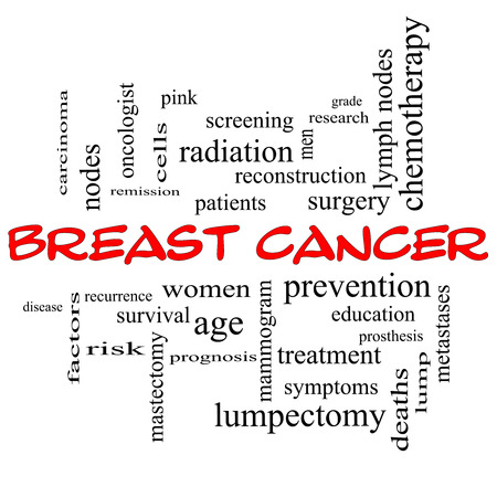 Breast Cancer Word Cloud Concept in red caps with great terms such as prevention, women, survival and more. photo