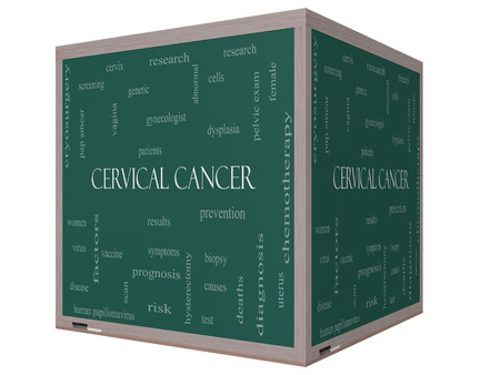 Cervical Cancer Word Cloud Concept on a 3D cube Blackboard with great terms such as prevention, women, virus and more. photo