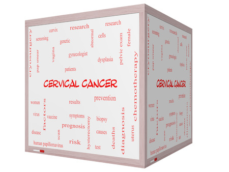 pap smear: Cervical Cancer Word Cloud Concept on a 3D cube Whiteboard with great terms such as prevention, women, virus and more.
