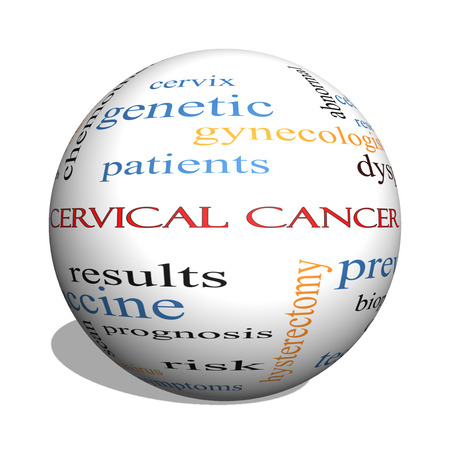 Cervical Cancer 3D sphere Word Cloud Concept with great terms such as prevention, women, virus and more. photo