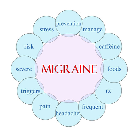 Migraine concept circular diagram in pink and blue with great terms such as manage, headache, pain and more.