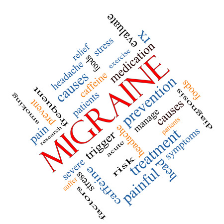 Migraine Word Cloud Concept angled with great terms such as headache, severe, trigger and more.