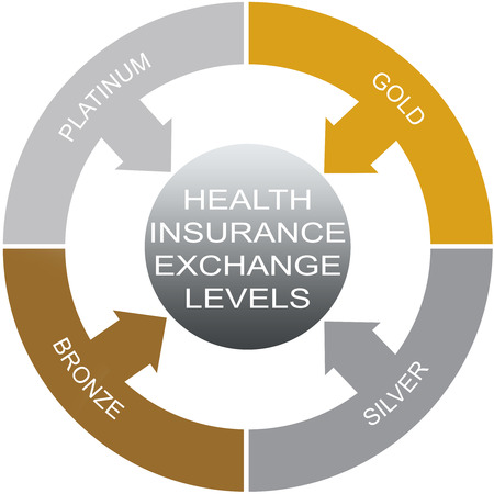 platinum: Health Insurance Exchange Levels Word Circle Concept with great terms such as platimum, gold and more.