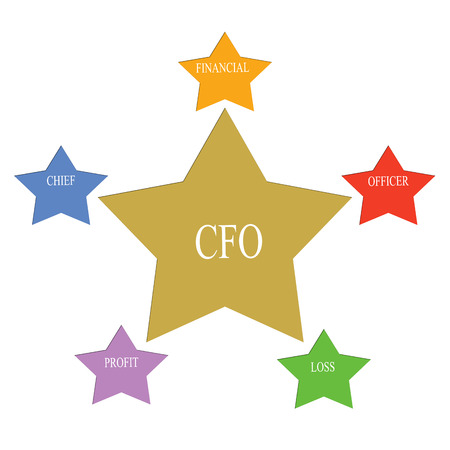 cfo: CFO Word Stars Concept with great terms such as chief, financial, officer and more.