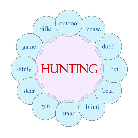Hunting concept circular diagram in pink and blue with great terms such as outdoor, duck, blind and more. photo