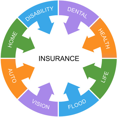 Insurance Word Circle Concept with great terms such as health, auto, home and more. photo
