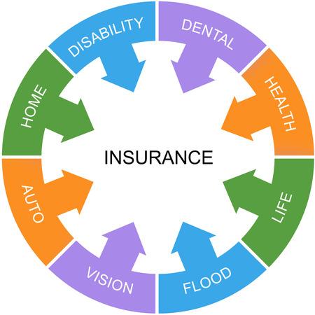 Verzekeringen Word Circle Concept met grote termen als gezondheid, auto, huis en nog veel meer. Stockfoto