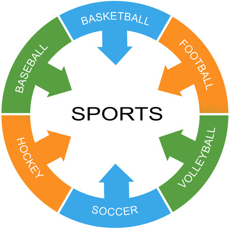 Sports Word Circle Concept with great terms such as football, baseball, hockey and more. 版權商用圖片