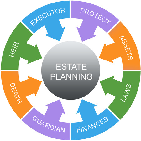heir: Estate Planning Word Circles Concept with great terms such as heir, laws, assets and more. Stock Photo
