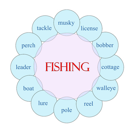 Fishing concept circular diagram in pink and blue with great terms such as musky, license, bobber and more. photo