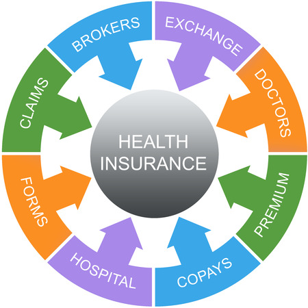 Health Insurance Word Circles Concept with great terms such as brokers, exchange, claims and more.