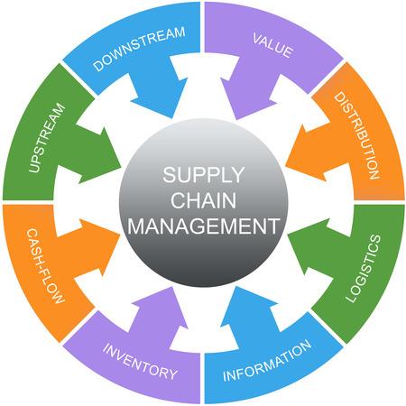 cadenas: Supply Chain Management Palabra Círculos Concepto con los términos tales como el valor, aguas arriba, logística y mucho más. Foto de archivo