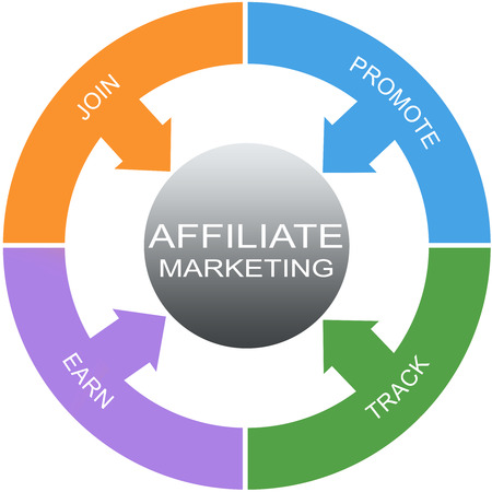 Affiliate Marketing Word Circles Concept with great terms such as join, promote and more.