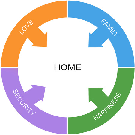 Home Word Circle Concept with great terms such as love, family and more.