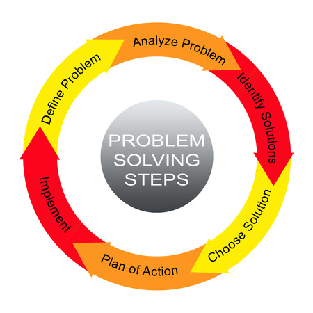 problem: Problem Solving Steps Word Circles Concept with great terms such as define, analyze and more.