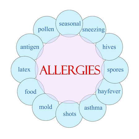 Allergies concept circular diagram in pink and blue with great terms such as seasonal, pollen, hives and more. photo