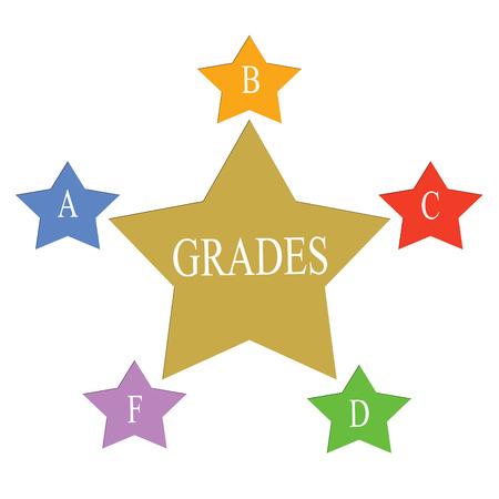 Grades Sterne Konzept mit großen Begriffen wie A, B, C und mehr.