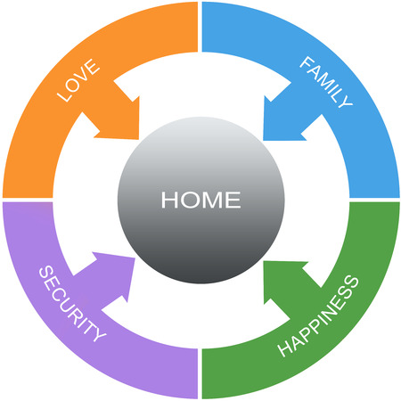 Home Word Circles Concept with great terms such as love, family and more.