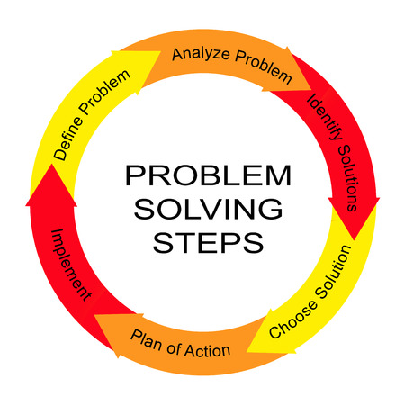 problem: Problem Solving Steps Word Circle Concept with great terms such as define, analyze and more. Stock Photo