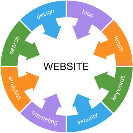 website words: Website Word Circle Concept with great terms such as blog, design, forum and more. Stock Photo