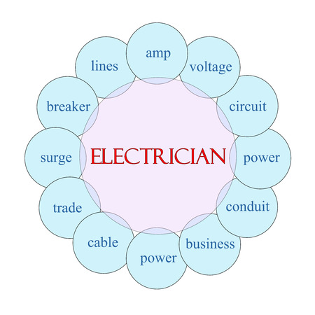 Electrician concept circular diagram in pink and blue with great terms such as voltage, ciruit, power and more. Stock Photo