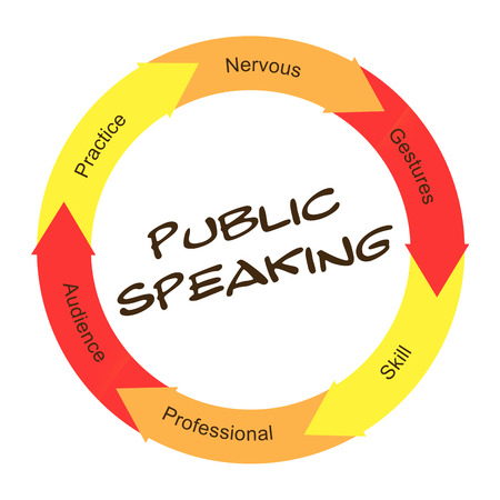 public speaking: Public Speaking scribbled Word Circle Concept with great terms such as practice, nervous and more.