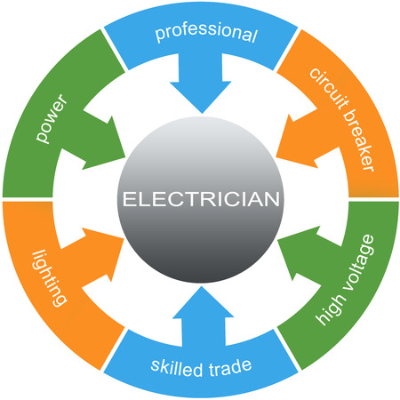 skillful: Electrician Word Circles Concept with great terms such as power, lighting and more.