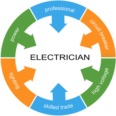 skillful: Electrician Word Circle Concept with great terms such as power, lighting and more.