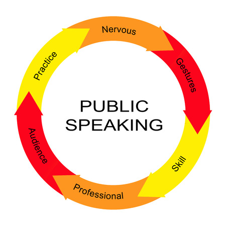 Public Speaking Word Circle Concept with great terms such as practice, nervous and more.