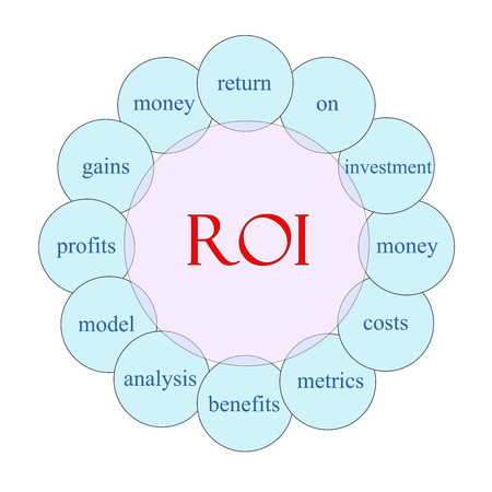 ROI concept circular diagram in pink and blue with great terms such as return, investment, money and more. photo