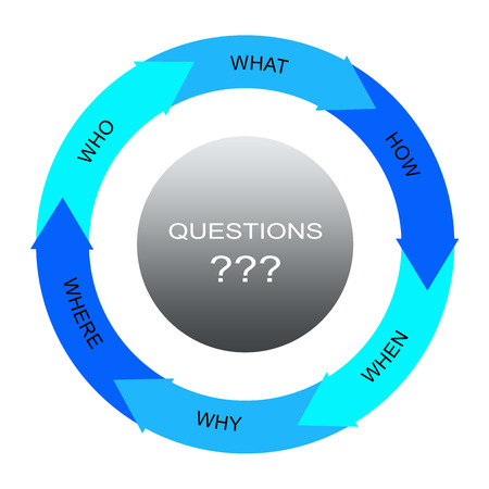 Questions Word Circles Arrows Concept with great terms such as who, what, why and more. 版權商用圖片