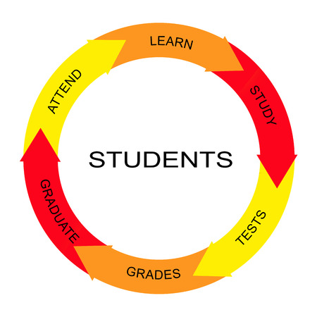 to attend: Students Word Circle Concept with great terms such as attend, learn, tests and more.