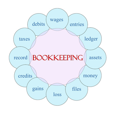 ledger: Bookkeeping concept circular diagram in pink and blue with great terms such as wages, entries, ledger and more. Stock Photo