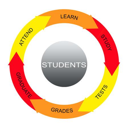 atender: Estudiantes Palabra C�rculos Concepto con los t�rminos tales como asistir, aprender, pruebas y mucho m�s.