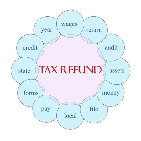 Tax Refund concept circular diagram in pink and blue with great terms such as wages, return, audit and more. Stock Photo