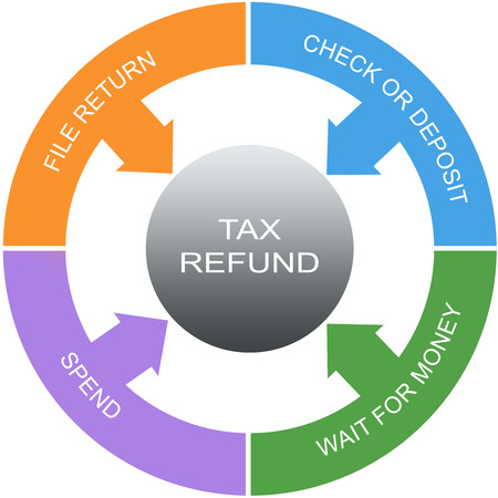 Tax Refund Word Circles Concept with great terms such as file return, spend and more. Stock Photo