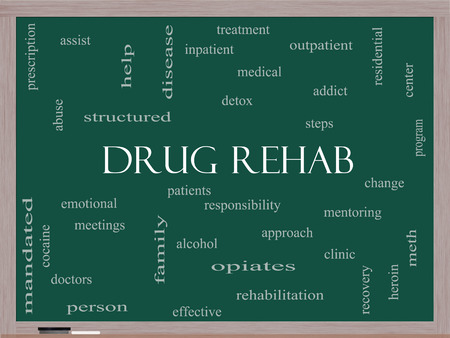 Drug Rehab Word Cloud Concept on a Blackboard with great terms such as patients, addicts, help and more.