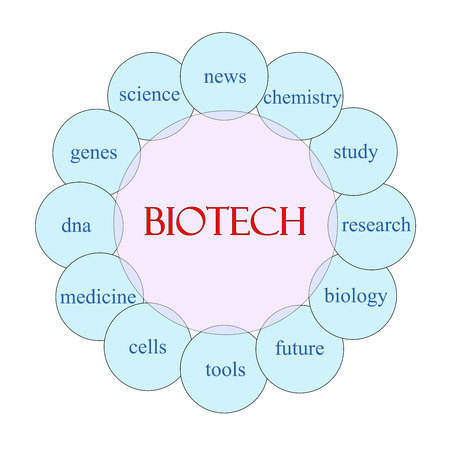 Biotech concept circular diagram in pink and blue with great terms such as research, cells, medicine and more.