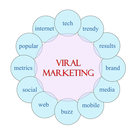 Viral Marketing concept circular diagram in pink and blue with great terms such as tech, trendy, brand and more. Фото со стока