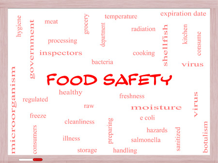 Food Safety Word Cloud Concept on a Whiteboard with great terms such as hazards, e coli, cooking and more.