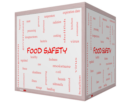 Food Safety Word Cloud Concept on a 3D cube Whiteboard with great terms such as hazards, e coli, cooking and more.
