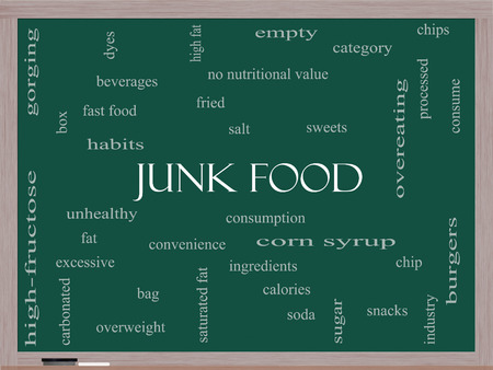 fructose: Junk Food Word Cloud Concept on a Blackboard with great terms such as chip, snacks, calories and more.