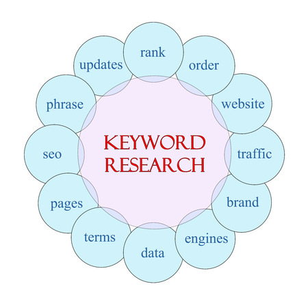 Keyword Research concept circular diagram in pink and blue with great terms such as rank, order, website and more.