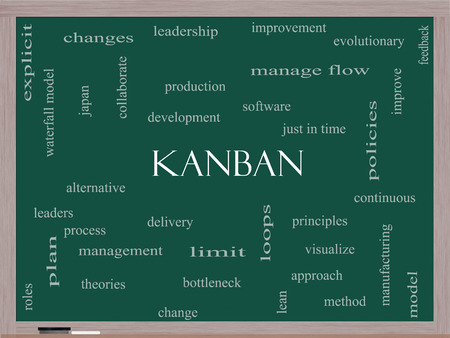 mangement: Kanban Word Cloud Concept on a Blackboard with great terms such as loops, process, manage, flow and more.