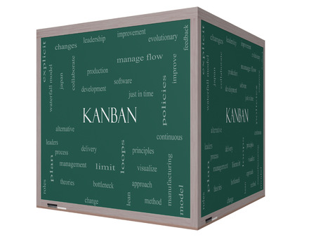 Kanban Word Cloud Concept on a 3D cube Blackboard with great terms such as loops, process, manage, flow and more. Stock Photo