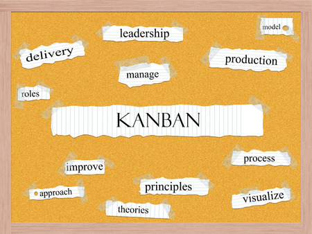 peg board: Kanban Corkboard Word Concept with great terms such as delivery, manage, process and more.