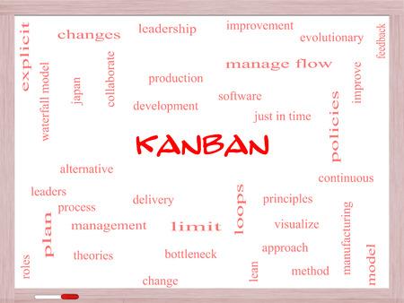 esplicito: Kanban Nube Concetto Word su una lavagna con i termini grandi come loop, di processo, la gestione, il flusso e altro ancora. Archivio Fotografico